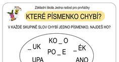 KTERE-PISMENKO-CHYBI.pdf