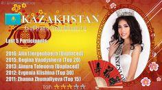 Gulbanu Azimkhanova Miss World 2017 contestant banner Kazakhstan