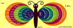 Blooms Taxonomy Butterfly- cute & helpful
