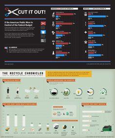 廣告小妹: 「設計教學」Infographics for Dummies (第一課:排版篇)