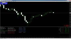 Liebe Traderinnen und Trader,die Performance im April von unserem Expert Advisor,vom 01.04 - 07.04.2016, 2.121,18€ (siehe Screenshot)