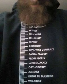 Beard Scale