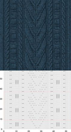 Knit pattern with chart