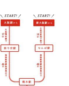 大阪駅/新大阪駅から橋本駅へ