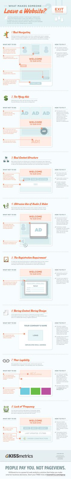 What makes someone leave a website ? Some tried and true principles #infographics