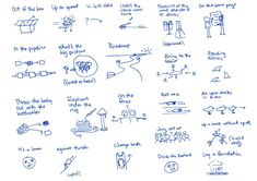 This entry is part 10 of 11 in the series Sketchnote LessonsA fun way to build your visual vocabulary is to explore metaphors and clichés. While you should minimize the use of clichés in writing, they frequently show up in speech, and drawing them can make your sketchnotes more visually interesting. Here's a sampler of …