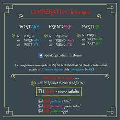 Italian Grammar, Italian Language, Learning Italian, L2, Education, Rome, Learn Italian Language, Onderwijs, Rome Italy