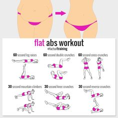 Flat Abs Workout | Posted By: AdvancedWeightLossTips.com