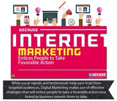 Because Internet Marketing Entices People to Take Favorable Action Internet Marketing Company, Content Marketing, Digital Marketing, Business Website, Online Business, Web Analytics, Display Advertising, Seo Services, Search Engine Optimization