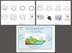 11 best | Schule | images on Pinterest | German language, Worksheets ...