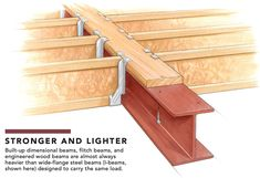 Steel With Wood Framing? - Fine Homebuilding Steel With Wood Framing? Steel Beams, Wood Steel, Wood Beams, Framing Construction, General Construction, House Foundation, Timber Structure, Floor Framing, Roof Trusses