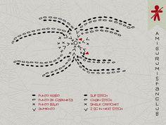 AmigurumisFanClub: Miniarañita aplique · Little spider applique