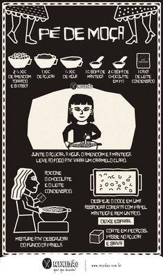 Receita ilustrada de Pé de Moça, a prima do Pé de Moleque, um doce muito macio, fácil e rápido de preparar. Ótimo para as festas juninas. Ingredientes: amendoim, açúcar, água, manteiga, leite condensado e chocolate em pó. Veg Recipes, Vegetarian Recipes, Dessert Recipes, Desserts, Cafe Menu, Recipe Collection, Diy Food, Food Art, Food To Make
