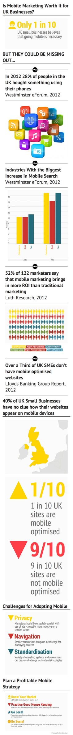 [INFOGRAPHIC] Is Mobile Marketing Worth it for Your Business - UK stats on mobile marketing