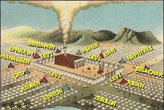 map of canaan 12 tribes | Scrapbook of Me: The Twelve Tribes of Israel - Beginning