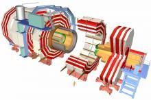 CMS Data Analysis | Particle Physics | Particle Physics & Detector Development | http://www.iexp.uni-hamburg.de/groups/pd/?q=research/particle-physics