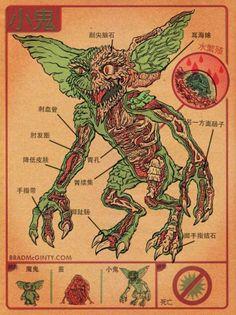 Le Bouquinovore: Anatomie des Monstres