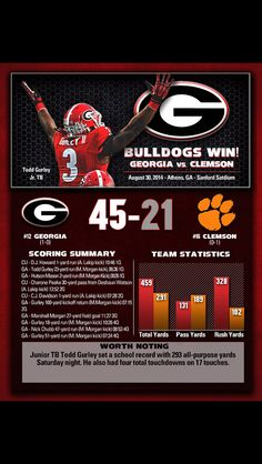 Dawgs win Dawgs win
