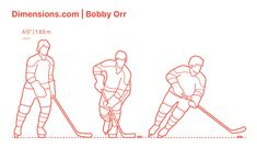 Canada's Bobby Orr is your best bet if you are looking for a defenseman who has also won the league scoring title. He started as a forward, making use of his skating abilities for ball control. Bobby is credited with revolutionizing the defenseman position thanks to his speed, playmaking abilities, and scoring prowess. The former ice hockey player played for Boston Bruins and Chicago Black Hawk in the NHL and is considered the greatest in ice hockey. Downloads online #sports #icehockey
