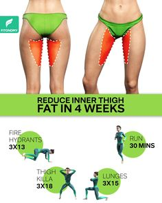 Best Inner Thigh Workout, Full Body Gym Workout, Gym Workout Videos, Gym Workout For Beginners, Fitness Workout For Women, Easy Workouts, Thigh Workouts, Best Thigh Exercises, Thigh Workout Challenge