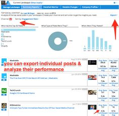 26 Social Listening Tools to Infuse Your eCommerce Marketing with Awesome Intelligence