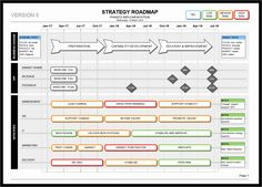 Strategy Roadmap Template (Visio) - Business Plan - Ideas of Tips On Buying A House - The Visio Strategy Roadmap Template is the perfect Strategic Communication plan Business Change KPI Initiatives Timeline Change Management, Business Management, Business Planning, Strategy Business, Corporate Strategy, Program Management, Business Analyst, Business Coaching, Risk Management
