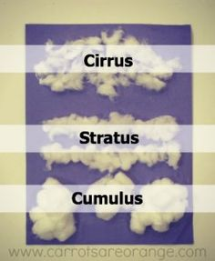 Cotton ball cloud craft. Great for a weather unit!