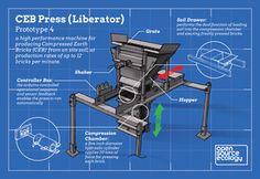 CEB Пресс - Развитие / инфографики