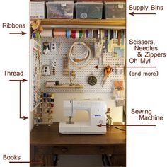 Closet sewing space...most likely this is what my sewing 'room' will be haha