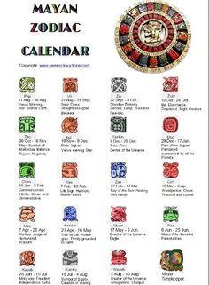 Mayan Zodiac Calendar