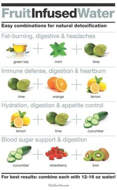 Fruit infused water makes me HAPPY!