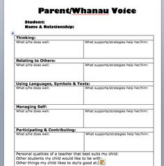 Focus parent/whanau interview questions on the strengths of the student. Interview Questions, The Voice, Texts, Self, Knowledge, Parenting, Classroom, Names, Relationship