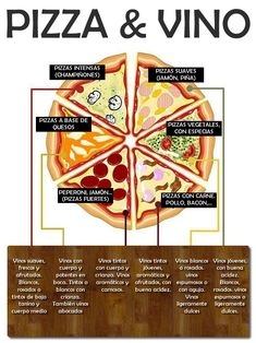 Which Wines Should Be Chilled Pizza Y Vino, Wine And Pizza, Wine Drinks, Alcoholic Drinks, Wine Cheese, Food Humor, Cooking Tools, Wine Tasting, Wine Recipes