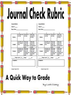 Block method essay