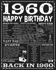 60th Birthday Ideas For Mom, 60th Birthday Decorations, 60th Birthday Cards, Birthday Board, Mom Birthday Gift, Birthday Quotes, Birthday Crafts, Birthday Messages, Happy Birthday