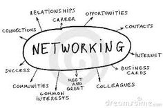 Image result for networking
