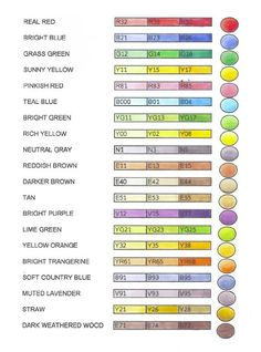 Basic Copic Colours Starter Suggestions