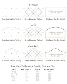 Styles Of Headboards styles of headboards - home design