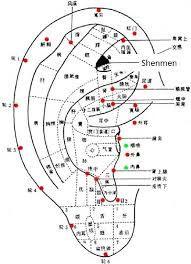 Afbeeldingsresultaat voor zu san li