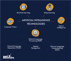 Machine Learning Deep Learning, Hands On Learning, Fun Learning, Machine Learning Artificial Intelligence, Artificial Intelligence Technology, Data Science, Computer Science, Resume Review, Effective Learning