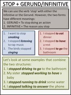 STOP + GERUND/INFINITIVE