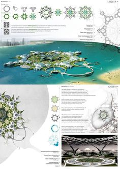 [A3N] : Water Village in Sharjah Competition 2012 ( Honorable Mention 05 : )  / Nilesh Bansal , Tejeshwi Bansal . Amit Pokhriyal ( India )