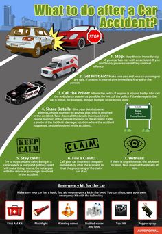 http://autoportal.com/articles/infographic-what-to-do-after-a-car-accident-2970.html Following are some basic things to keep in mind when met with an accident.