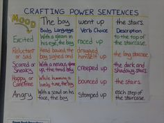 Crafting Power Sentences Lesson via Shut the Door and Teach #WritersWorkshop