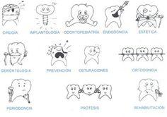 Ramas de la odontologia
