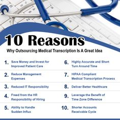 Medical Transcription top 10 services