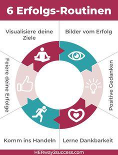 Es gibt sie überall, diese Menschen, die scheinbar alles in ihrem Leben  erreichen können. Wir finden sie in den verschiedensten Branchen und  Bereichen. Aber eines haben sie alle gemeinsam. Sie haben eine  Erfolgs-Routine etabliert, die sie dabei unterstützt, ihre Ziele  schneller zu erreichen. Deshalb werfen wir in hier einen Blick  auf die Routinen erfolgreicher Menschen. #gewohnheiten #habits #erfolg #success #karriere #business #selfcare #job #goals Work Life Balance, Self Care, Routine, Success, Chart, Habits Of Successful People, Negative Thoughts, Achieving Goals, Self Confidence