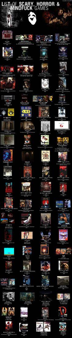 List of Horror Games