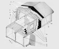 Building Envelope, Deconstructed