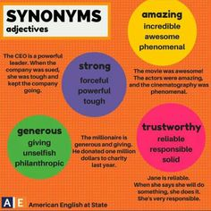 ENGLISH LEARNING_SYNONYMS